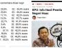 Hoax Hasil Penghitungan Suara Pemilu 2019 di LuarNegeri